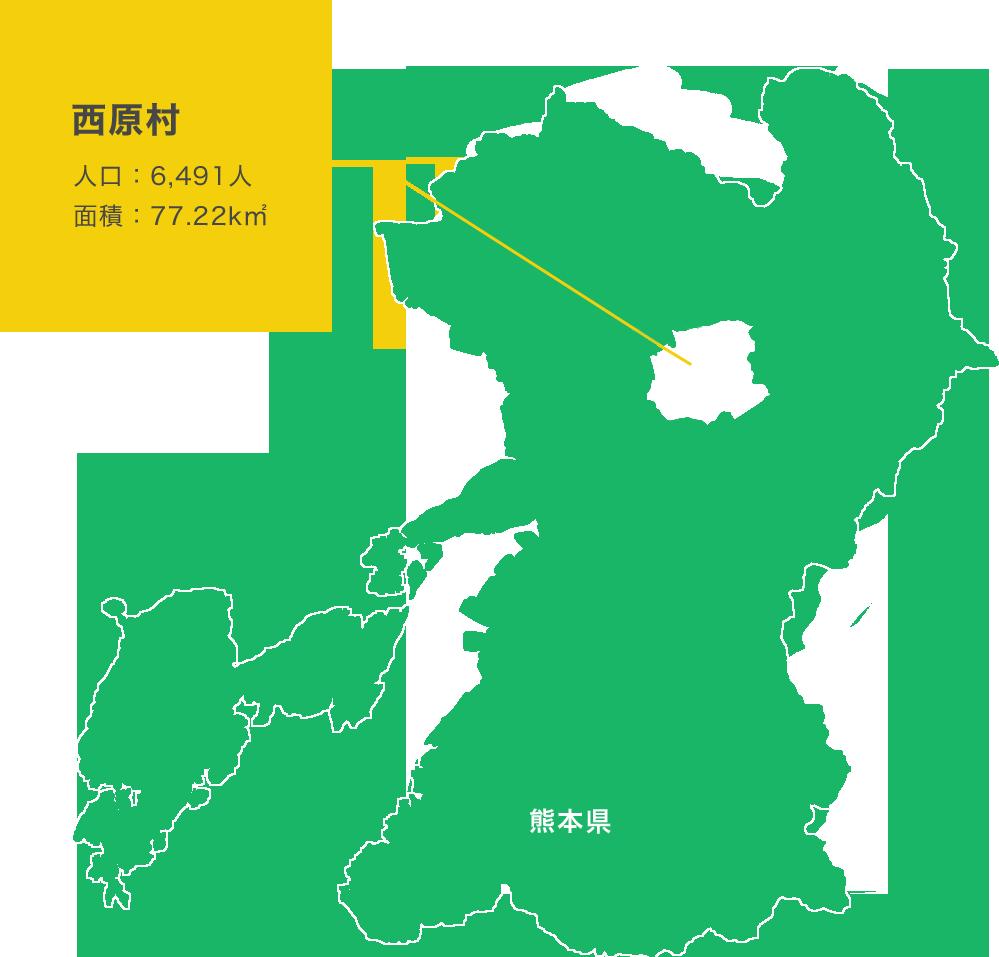 西原村 人口:6,491人 面積:77.22?